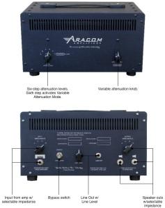 Aracom Amps PRX150-Pro Attenuator